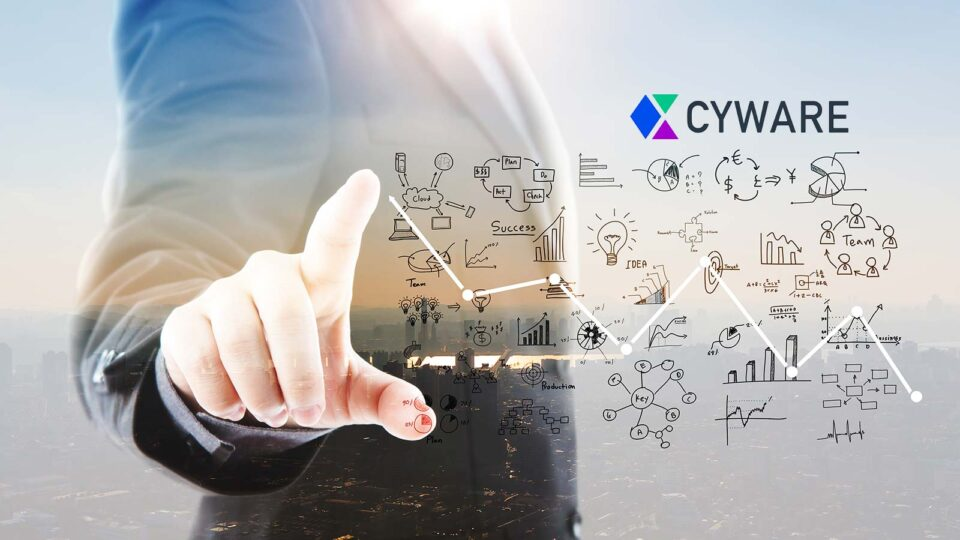 Cyware Announces CTIX Spoke – an Exclusive Threat Intelligence Processing and Collaboration Platform for ISAC/ISAO Members
